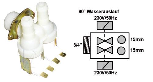 ELEKTROMOS-SZELEP Dupla  AEG ew02040